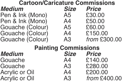 Cartoon/Caricature Commissions Medium	Size 	Price Pen & Ink (Mo